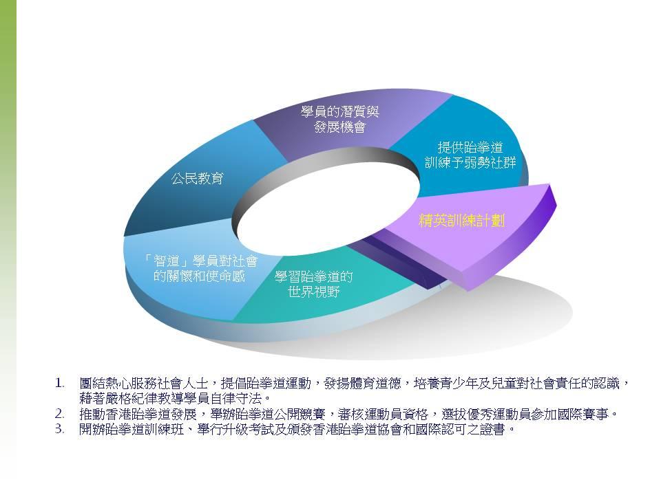 TKD Presentation